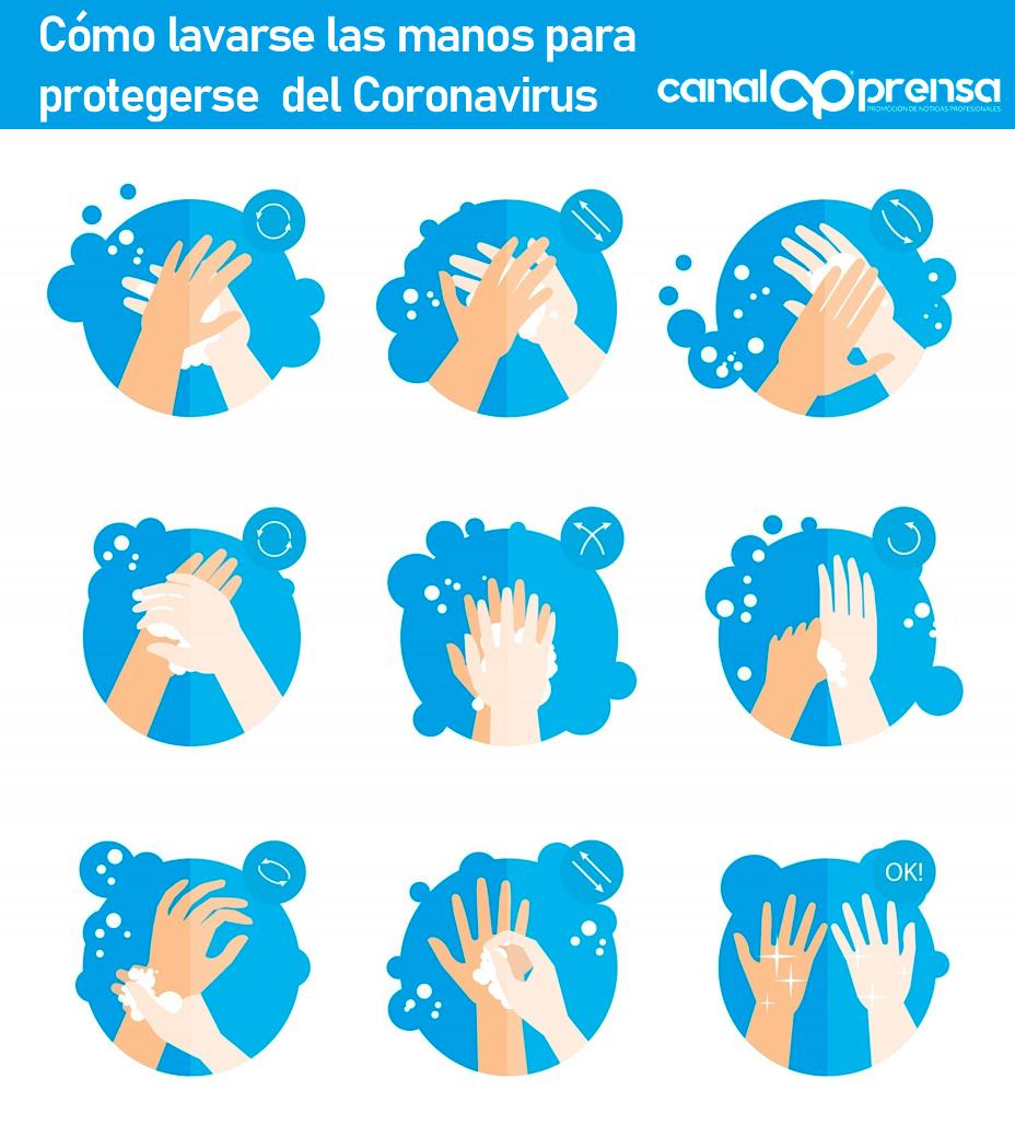 Infografia: Como lavarse las manos eficazmente contra coronavirus y gérmenes