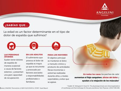 La edad, elemento clave en las causas y actitudes ante el dolor de espalda